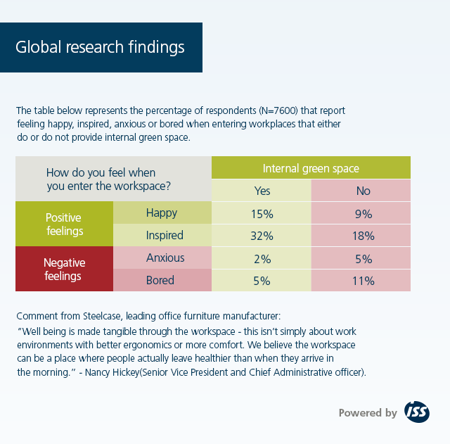ISS_TL_global_research_findings_graphic.png